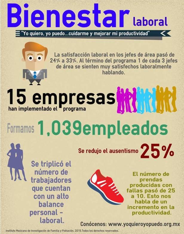 infografía_c&a